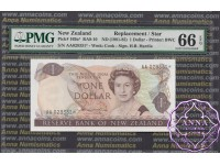 New Zealand 1981 H.R.Hardie $1 P169a* AA* PMG 66 EPQ